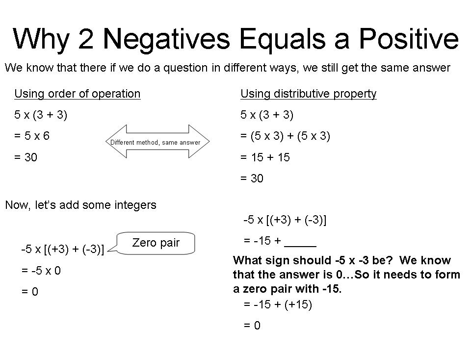 why_2_negatives_equals_a_positive.jpg